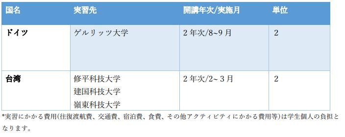 kaigaijisshu-kaitei.png